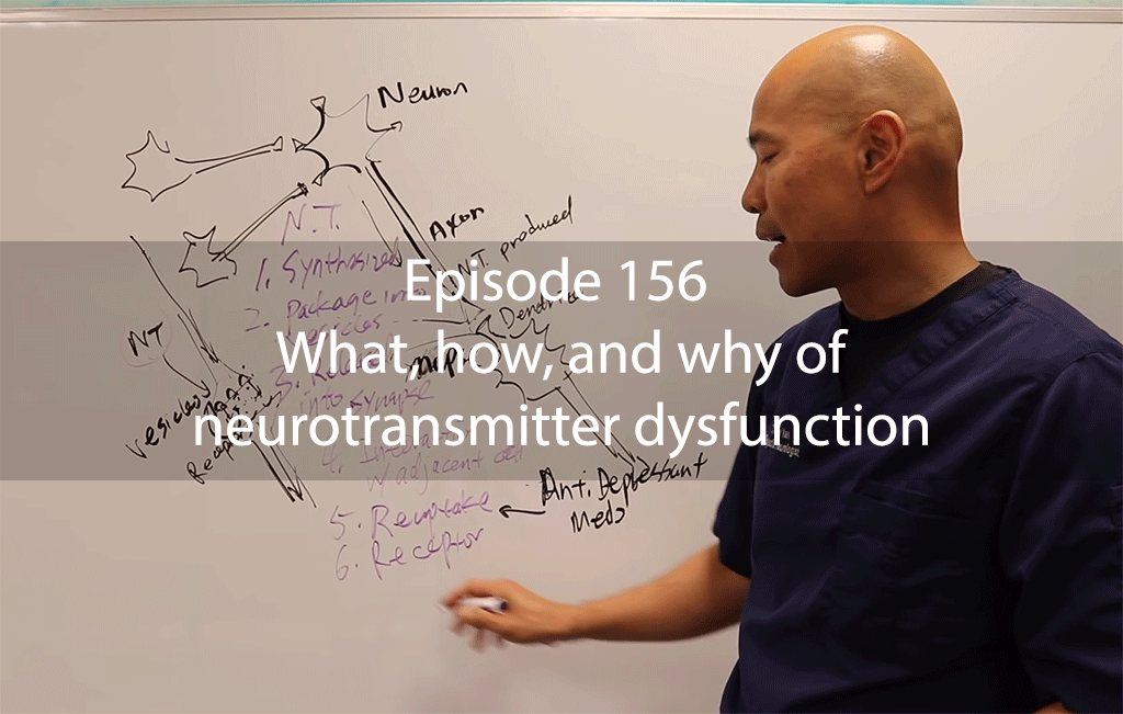 Ask Dr Kan Show Ep 156 – What, how, and why of neurotransmitter dysfunction